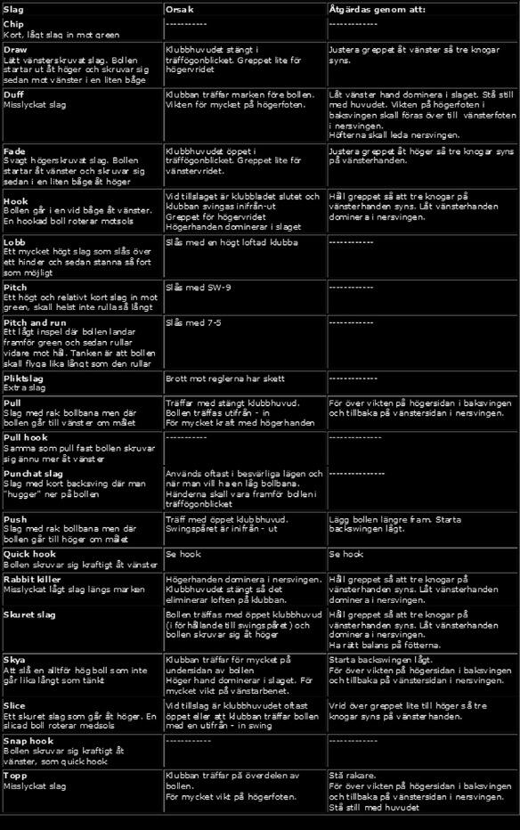 Slag orsaker och åtgärder svart bakgrund